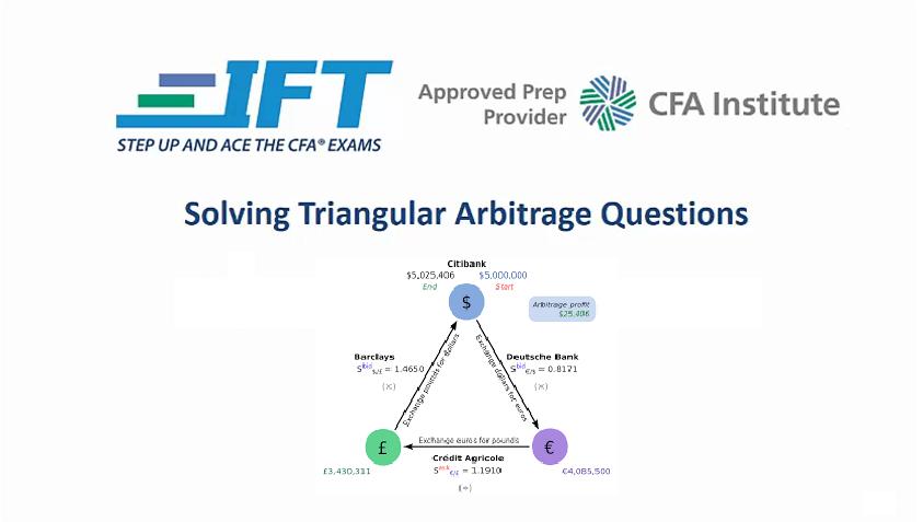 Demystified Video: Triangular Arbitrage