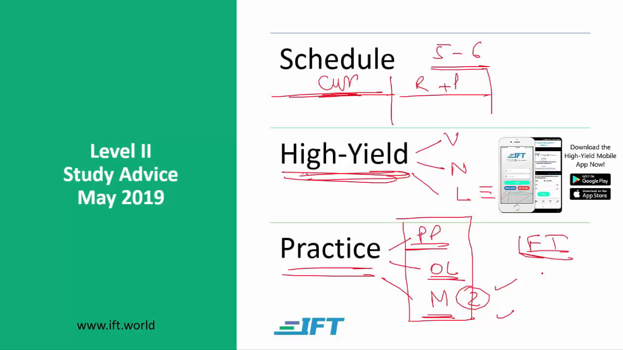 Level II Study Advice – May 2019