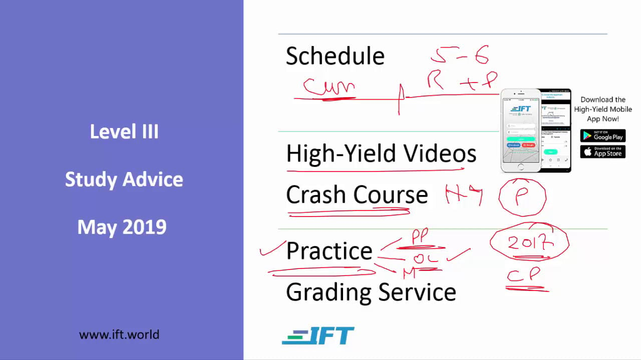 Level III Study Advice – May 2019