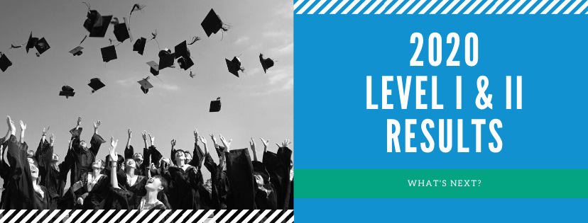 Your Dec 2020 Level I & II Exam Results